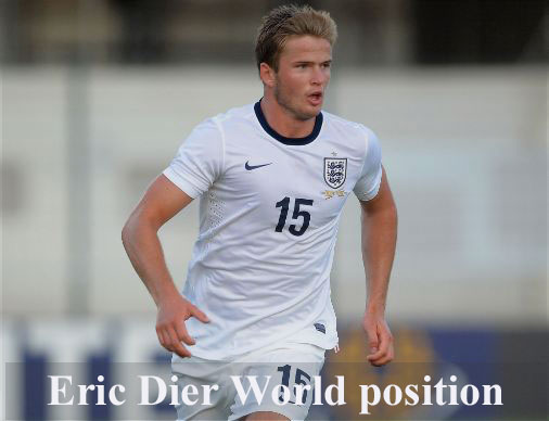 Eric Dier position
