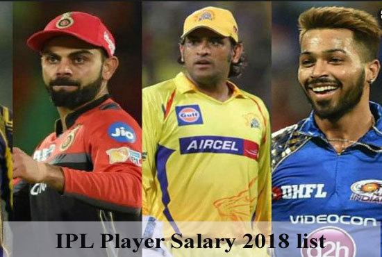 IPL Player Salary 2018 structure, highest paid, and IPL auction 2018 list