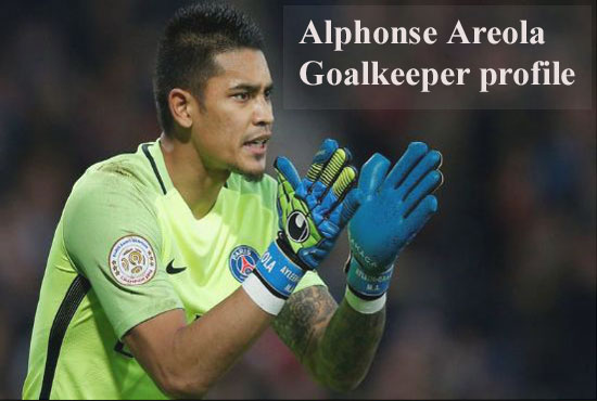 Alphonse Areola profile, height, wife, family, FIFA and so