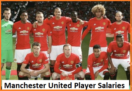 Manchester United Player salaries