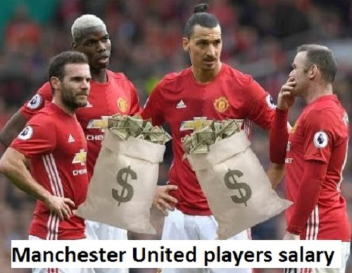 List of the Manchester United player salaries 2019 per week