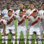 Peru National football team players