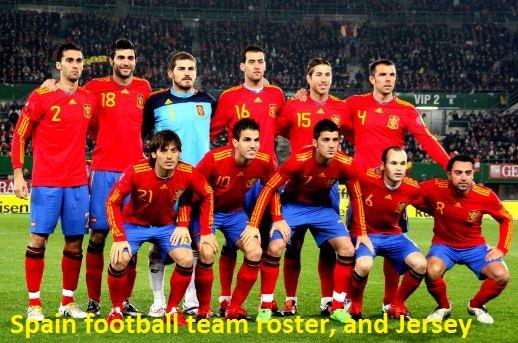 Spain National football team roster
