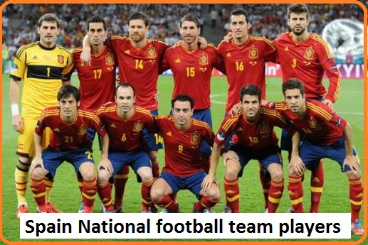 Spain National Football team roster, Squad, Jersey, Players and Schedule