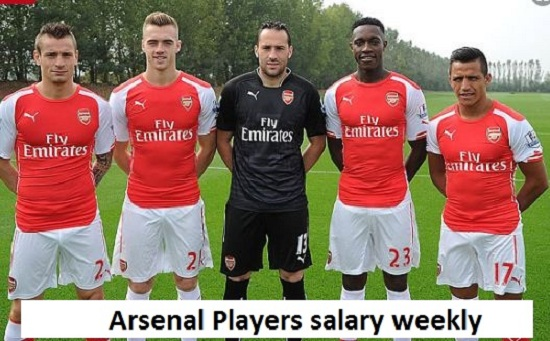 List of Arsenal Players Salary 2019 weekly, highest paid | Arsenal player wages