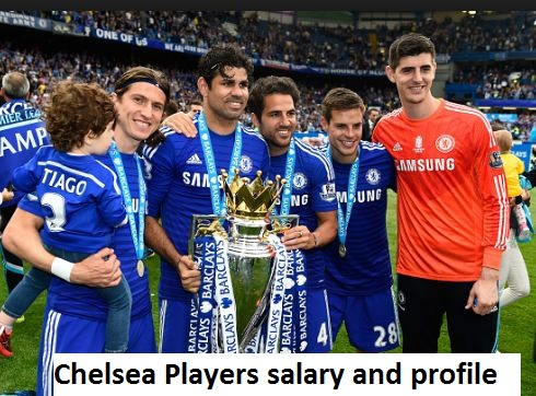 Chelsea Player salaries