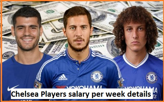 Chelsea player salaries 2018, per week, Highest paid of Chelsea player contracts