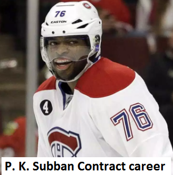 P K Subban Hockey Family Wife Number Salary Trade Contract