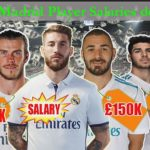 Real Madrid Player Salaries
