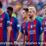Barcelona Player Salaries