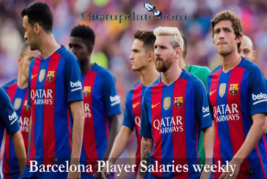 FC Barcelona player salaries 2019 monthly wages and highest paid player
