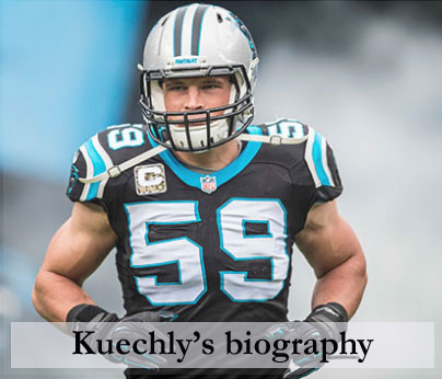 Kuechy's age