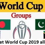 ICC Cricket World 2019 teams