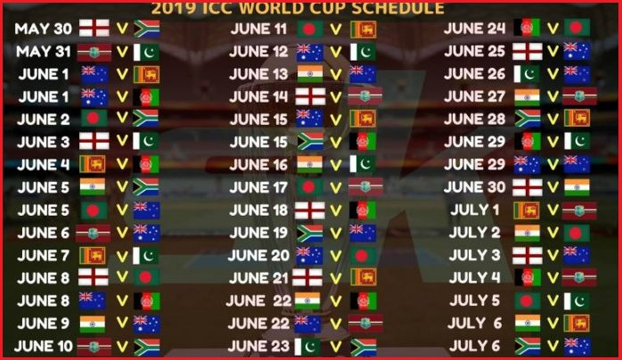 Image result for world cup 2019