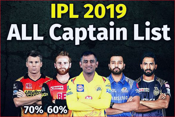 IPL captains 2019 with the 8 IPL team's list – full details
