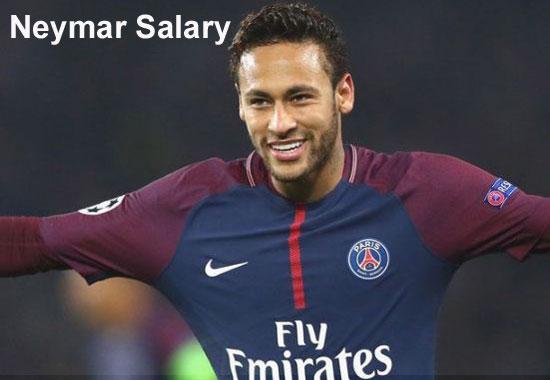Neymar jr salary