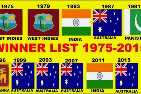 Cricket world cup winners since 1975 to 2019 and winner's captain's list