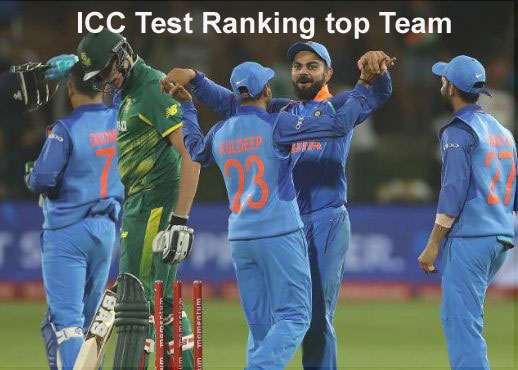 ICC test team ranking