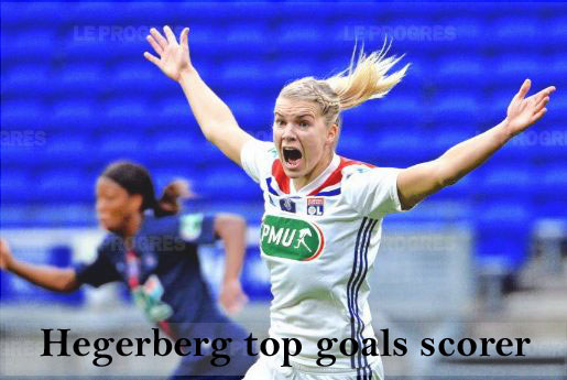 Hegerberg goals