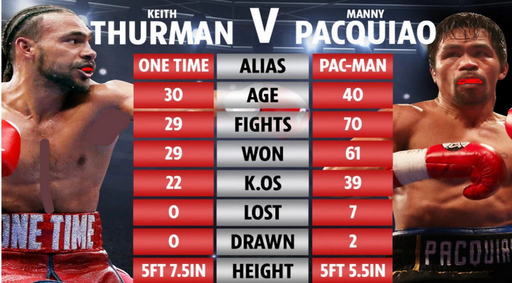 Pacquiao vs.Thurman live