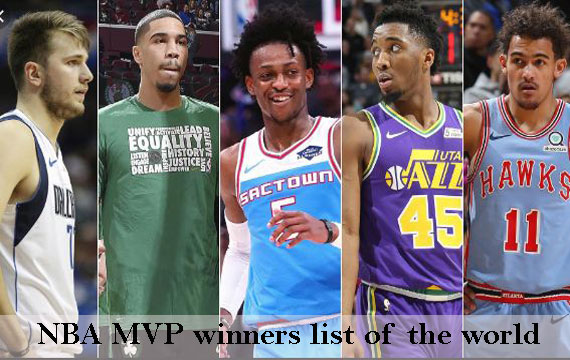 NBA MVP winners