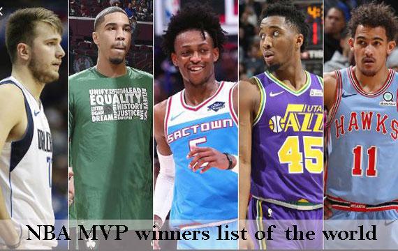NBA MVP winners list and the most NBA MVP's player