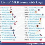 List of MLB teams