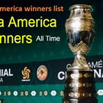 Copa America Winners list
