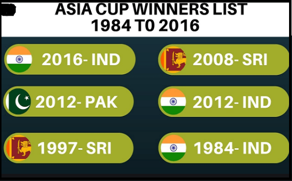 Asia cup winners list from 1984 to present