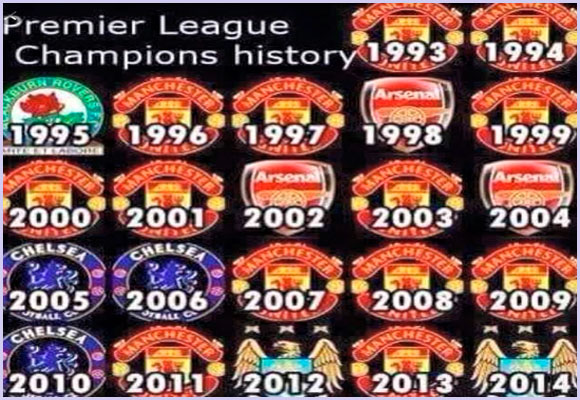Premier League Champions List table with runner-up up to present