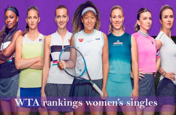Tennis rankings women's singles 2020 | WTA rankings women