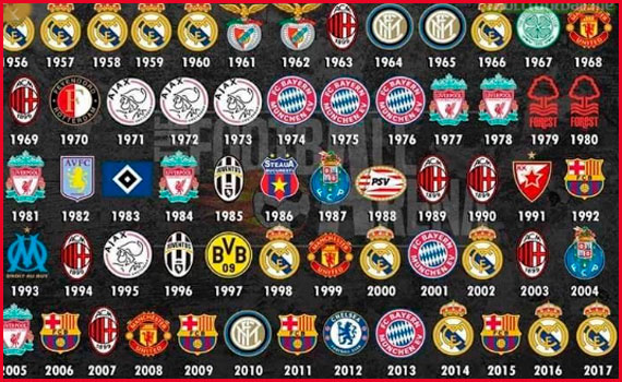 Champions League Gewinner