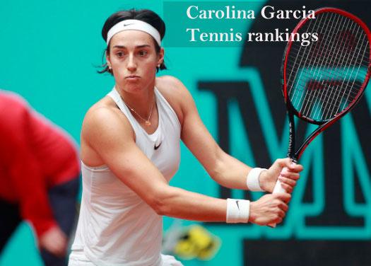 Carolina Garcia WTA ranking