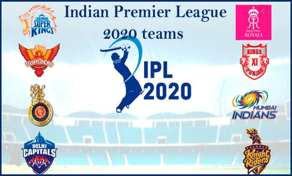 Indian Premier League 2020 — What Do We Know so Far?