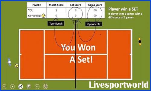 Scoring in Tennis