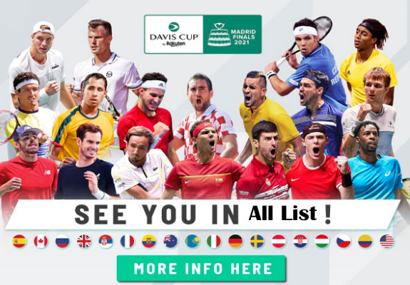 Davis Cup winners list