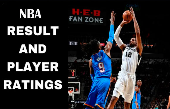 NBA Ratings are Bombing