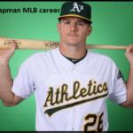 Matt Chapman