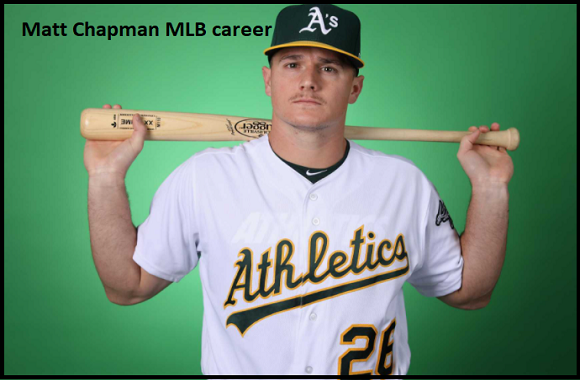 Matt Chapman MLB stats, wife, net worth, salary, contract, family and more