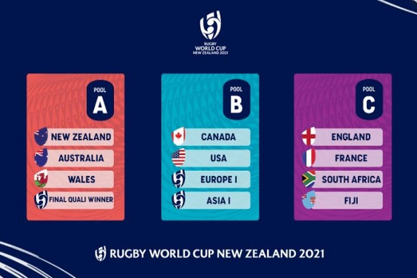 Rugby World Cup teams