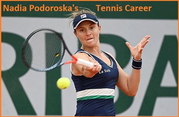 Nadia Podoroska tennis player, husband, net worth, family