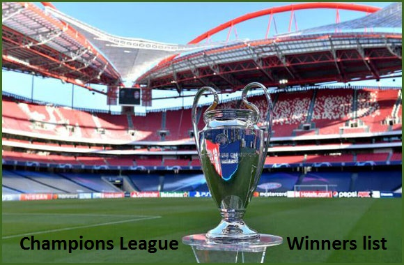 UEFA Champions League Winners list